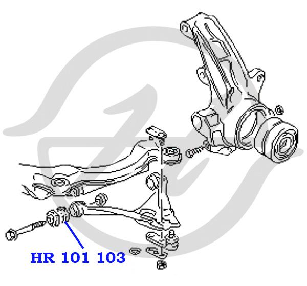 No HANSE: HR 101 103