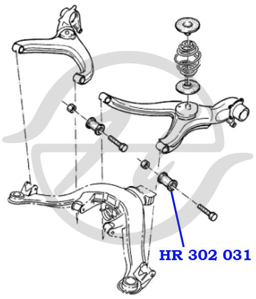 No HANSE: HR 302 031