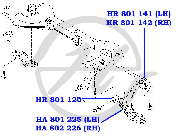 No HANSE: HR 801 120