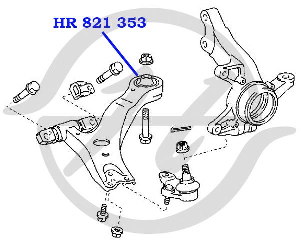 No HANSE: HR 821 353