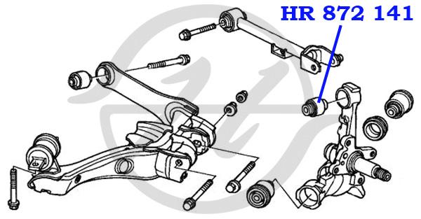 No HANSE: HR 872 141