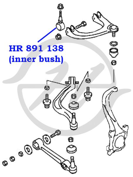 No HANSE: HR 891 138