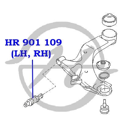No HANSE: HR 901 109