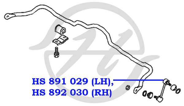 No HANSE: HS 892 030 Тяга